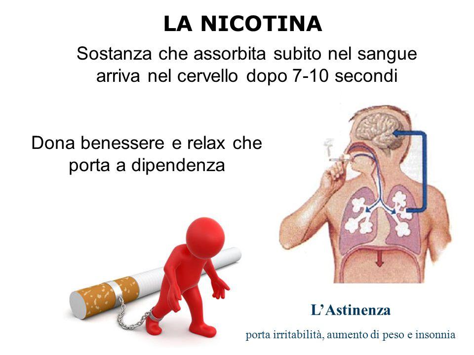 LA NICOTINA Sostanza che assorbita subito nel sangue arriva nel cervello dopo 7-10 secondi. Dona benessere e relax che porta a dipendenza.