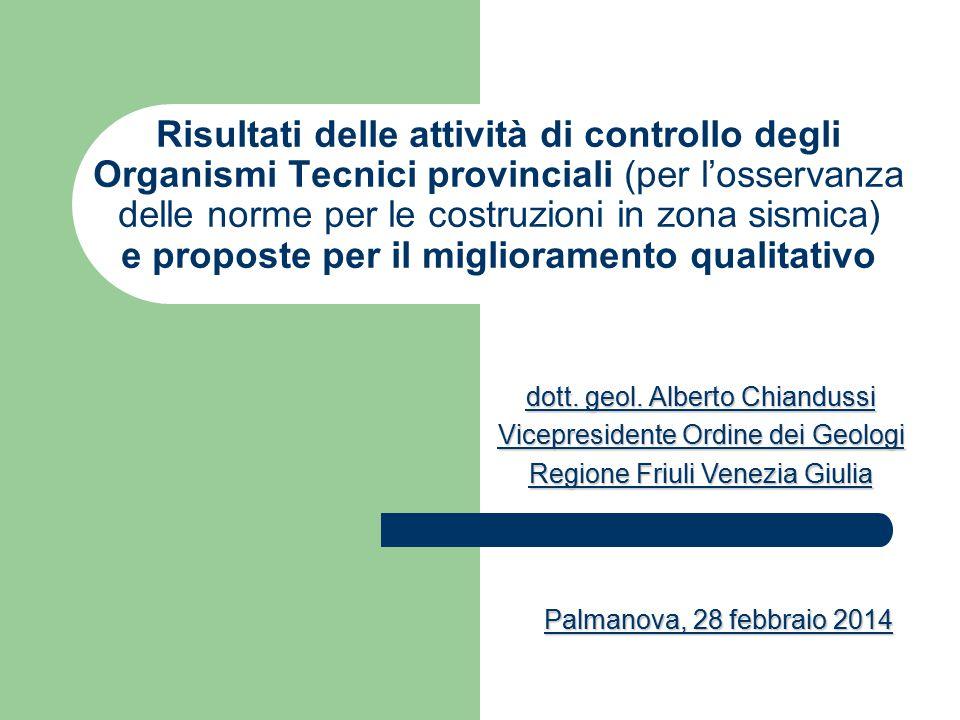 Risultati delle attività di controllo degli Organismi Tecnici provinciali (per l'osservanza delle norme per le costruzioni in zona sismica) e proposte per il miglioramento qualitativo