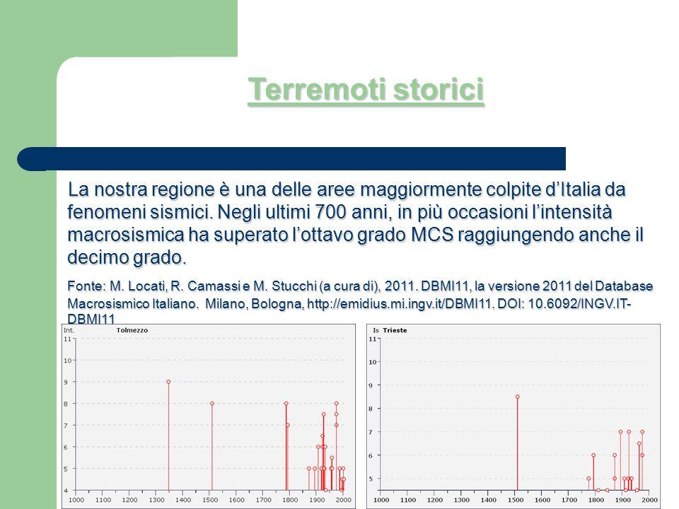 Terremoti storici