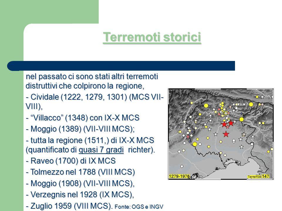 Terremoti storici nel passato ci sono stati altri terremoti distruttivi che colpirono la regione, - Cividale (1222, 1279, 1301) (MCS VII- VIII),