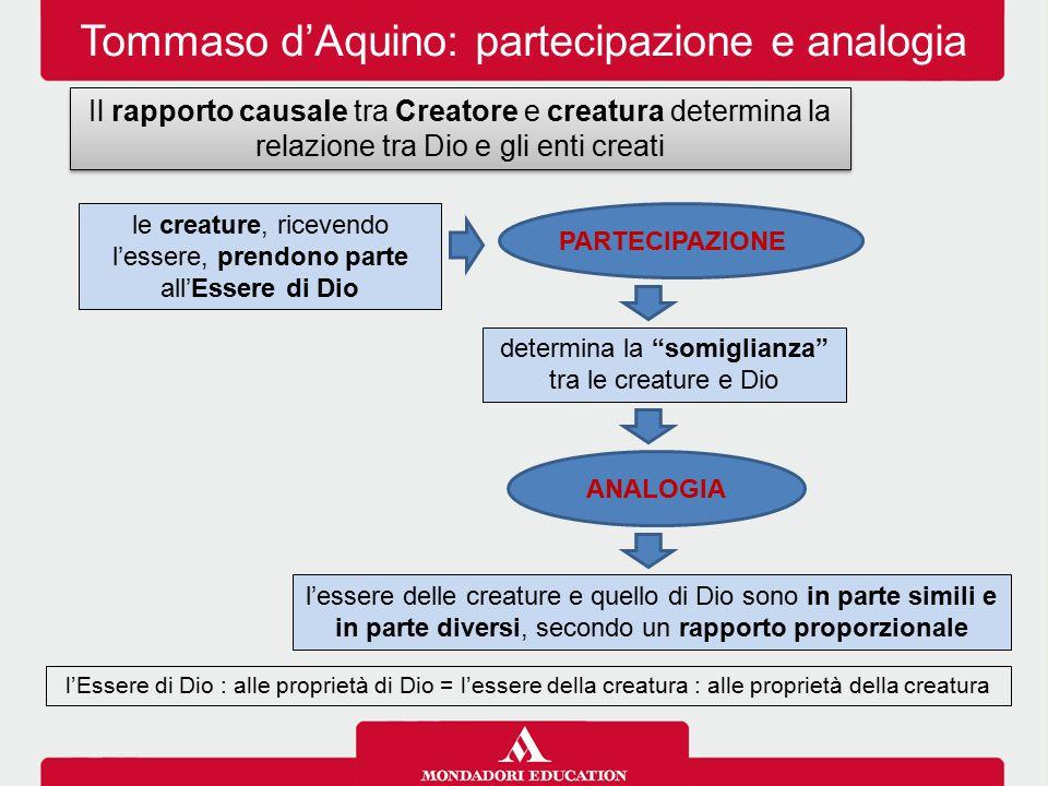 Tommaso d'Aquino: partecipazione e analogia