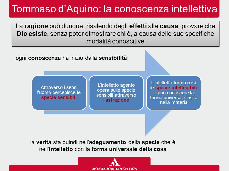Tommaso d'Aquino: la conoscenza intellettiva