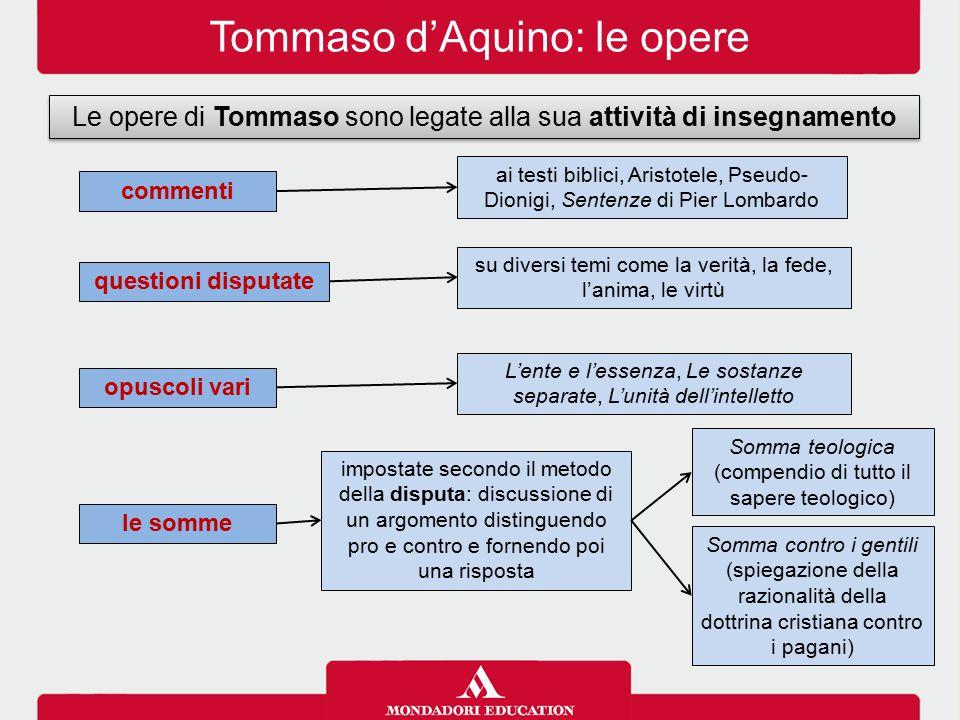 Tommaso d'Aquino: le opere