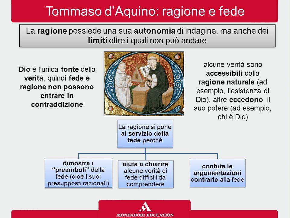 Tommaso d'Aquino: ragione e fede