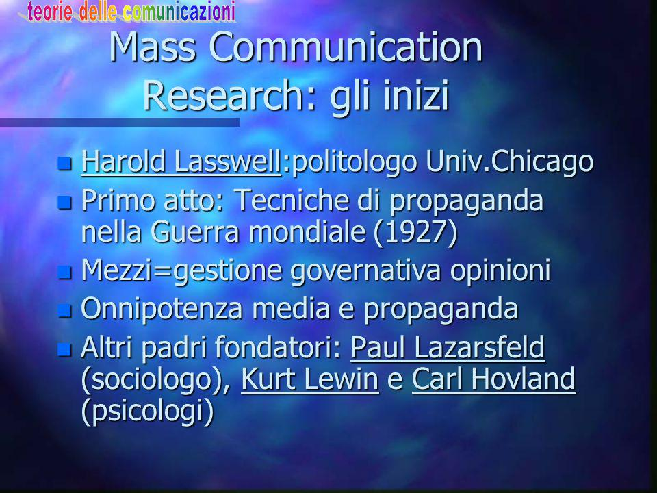 Mass Communication Research: gli inizi