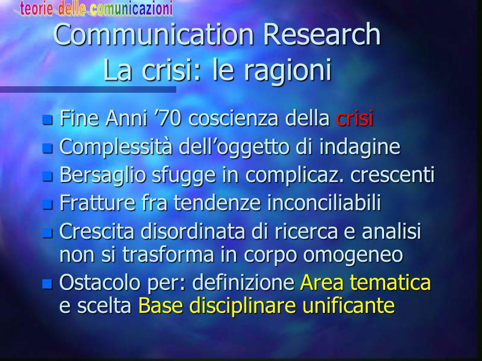 Communication Research La crisi: le ragioni