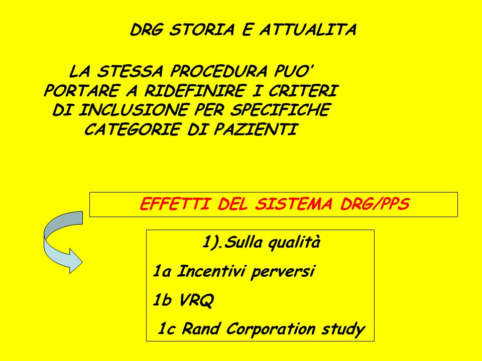 EFFETTI DEL SISTEMA DRG/PPS 1c Rand Corporation study