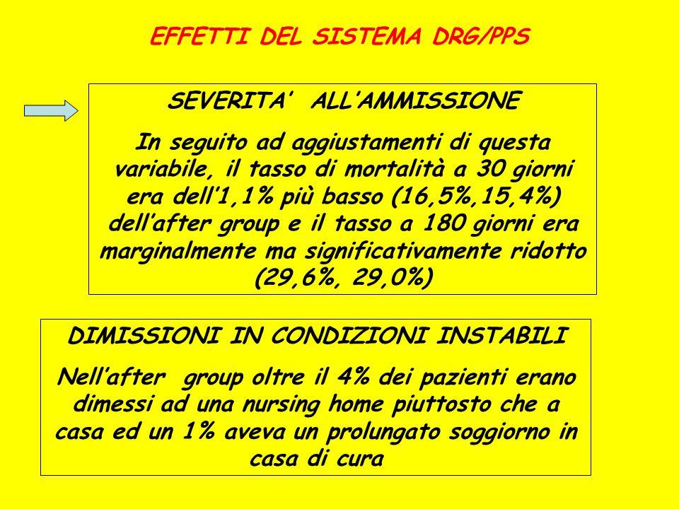 EFFETTI DEL SISTEMA DRG/PPS