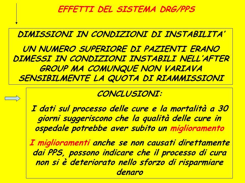 EFFETTI DEL SISTEMA DRG/PPS DIMISSIONI IN CONDIZIONI DI INSTABILITA'