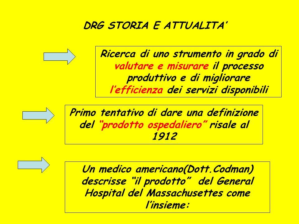 DRG STORIA E ATTUALITA'