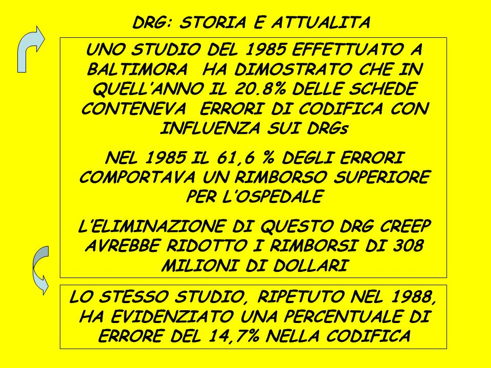 DRG: STORIA E ATTUALITA