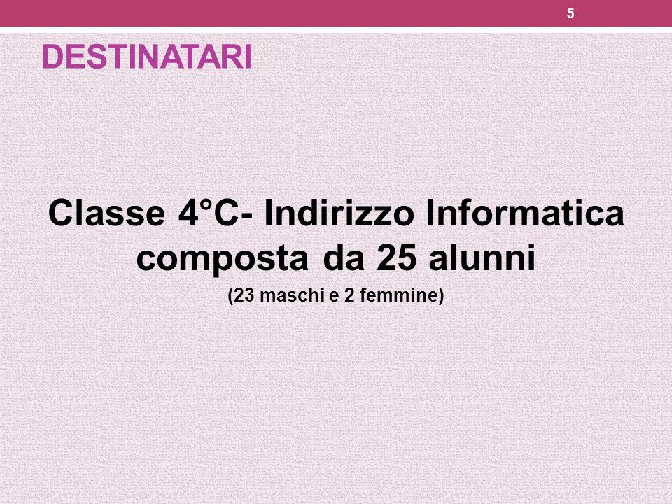 Classe 4°C- Indirizzo Informatica composta da 25 alunni