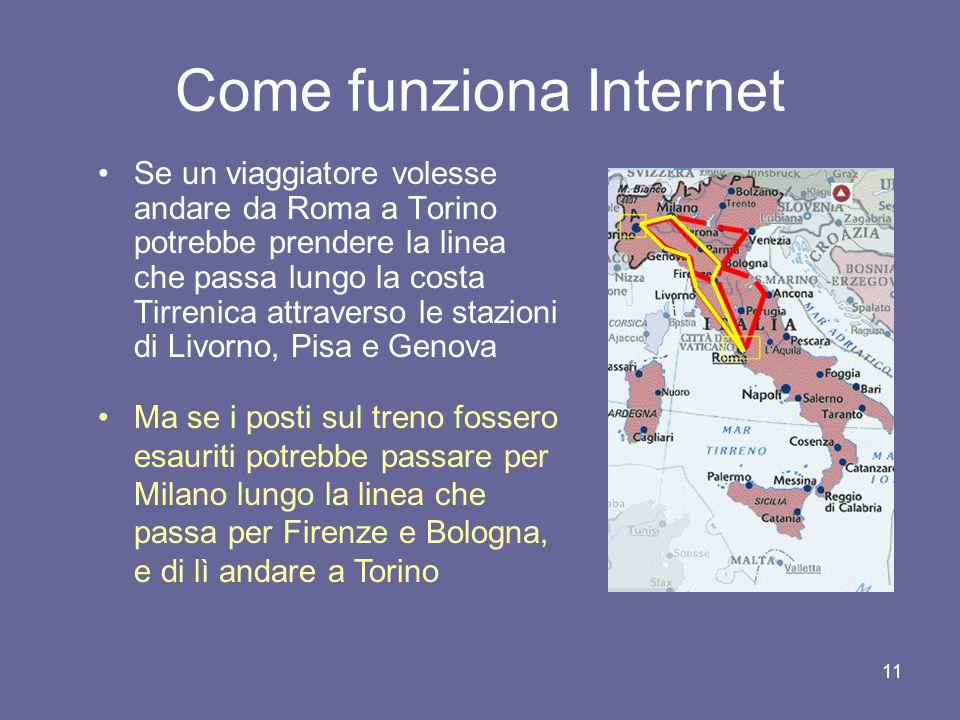 Come funziona Internet