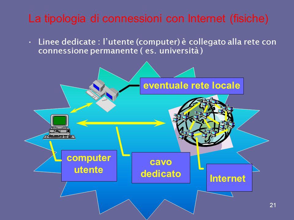La tipologia di connessioni con Internet (fisiche)
