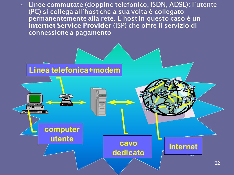 computer utente cavo dedicato