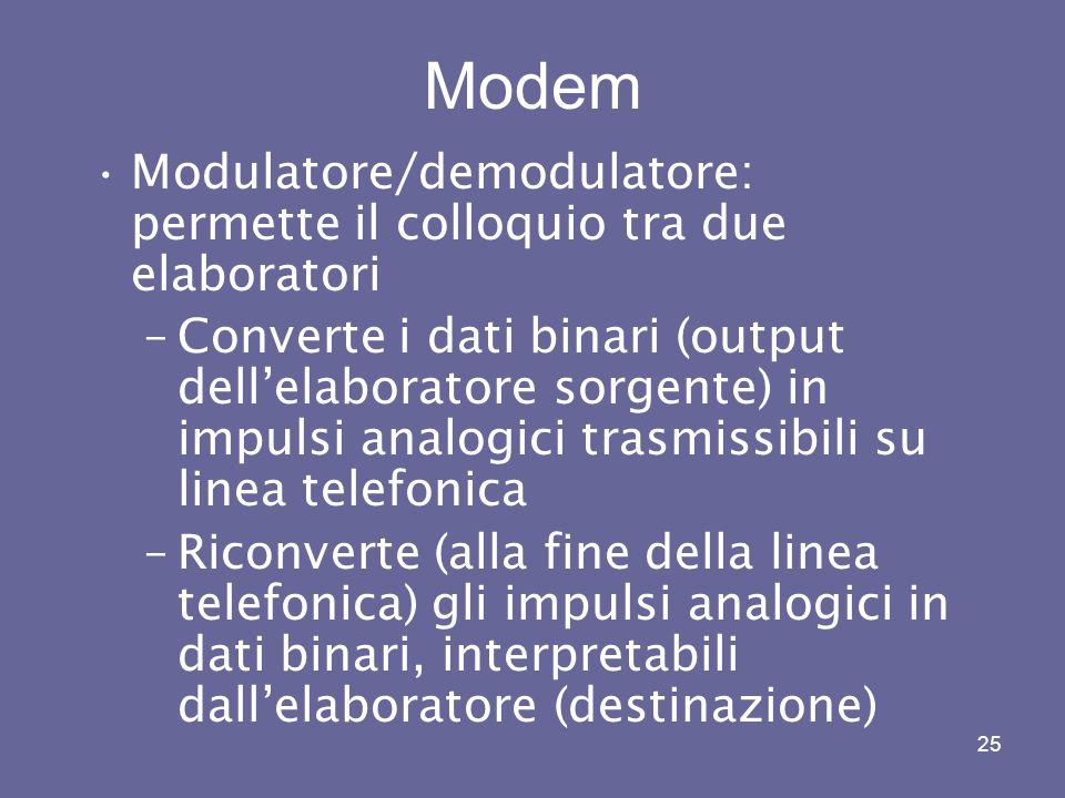 Modem Modulatore/demodulatore: permette il colloquio tra due elaboratori.
