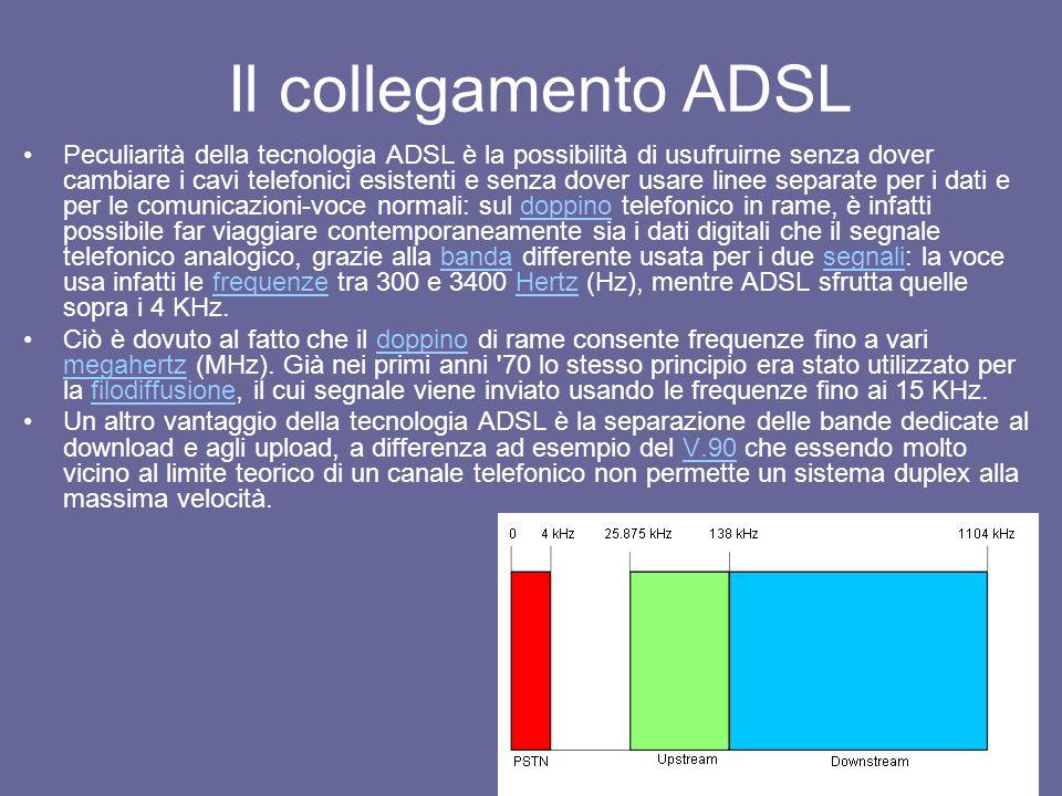 Il collegamento ADSL