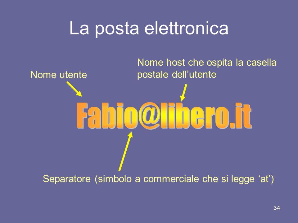 La posta elettronica Fabio@libero.it