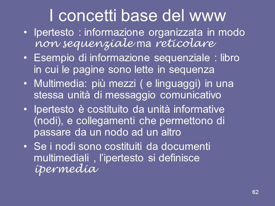I concetti base del www Ipertesto : informazione organizzata in modo non sequenziale ma reticolare.