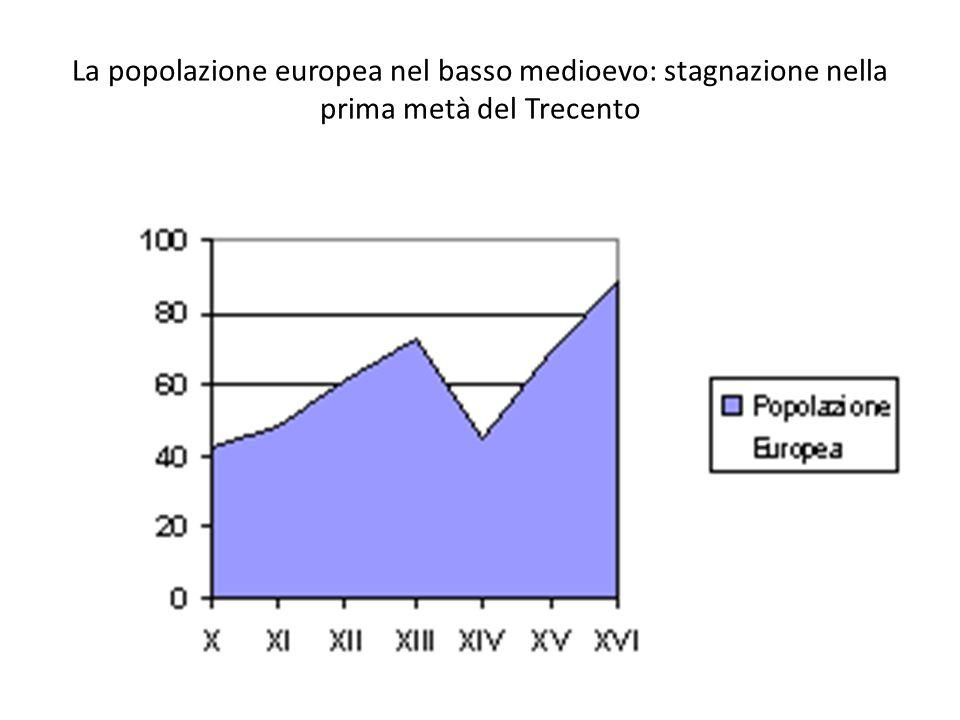 La popolazione europea nel basso medioevo: stagnazione nella prima metà del Trecento