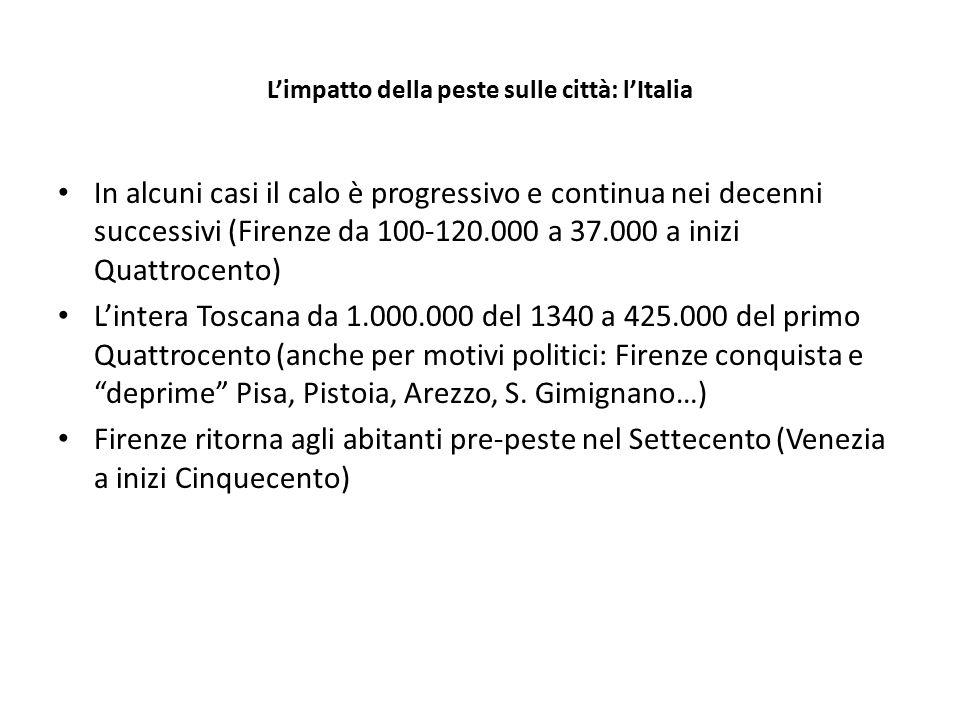 L'impatto della peste sulle città: l'Italia