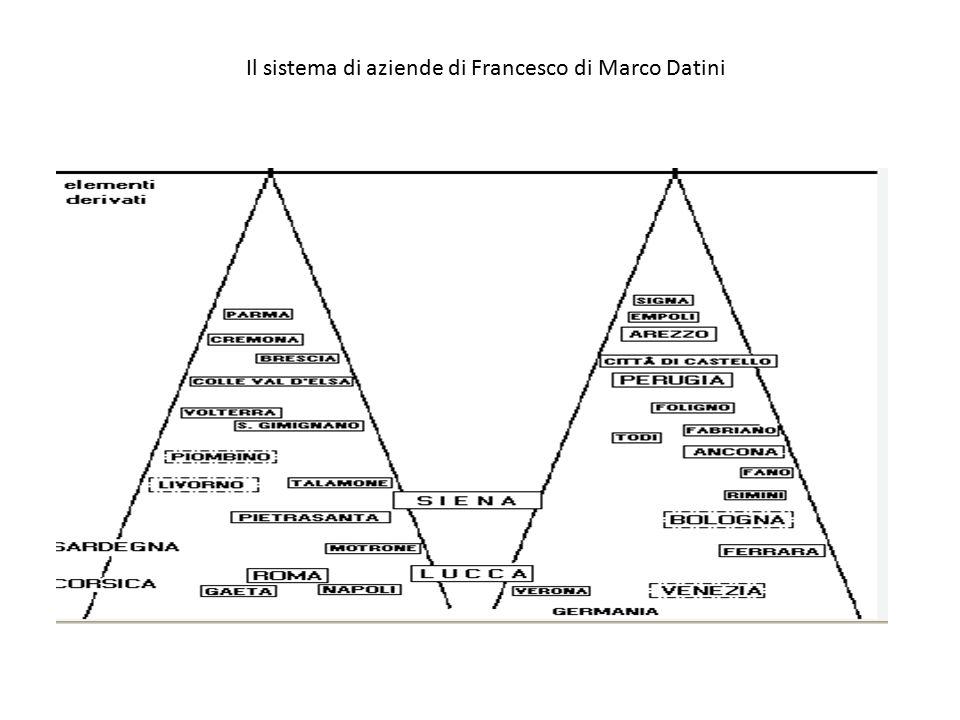 Il sistema di aziende di Francesco di Marco Datini