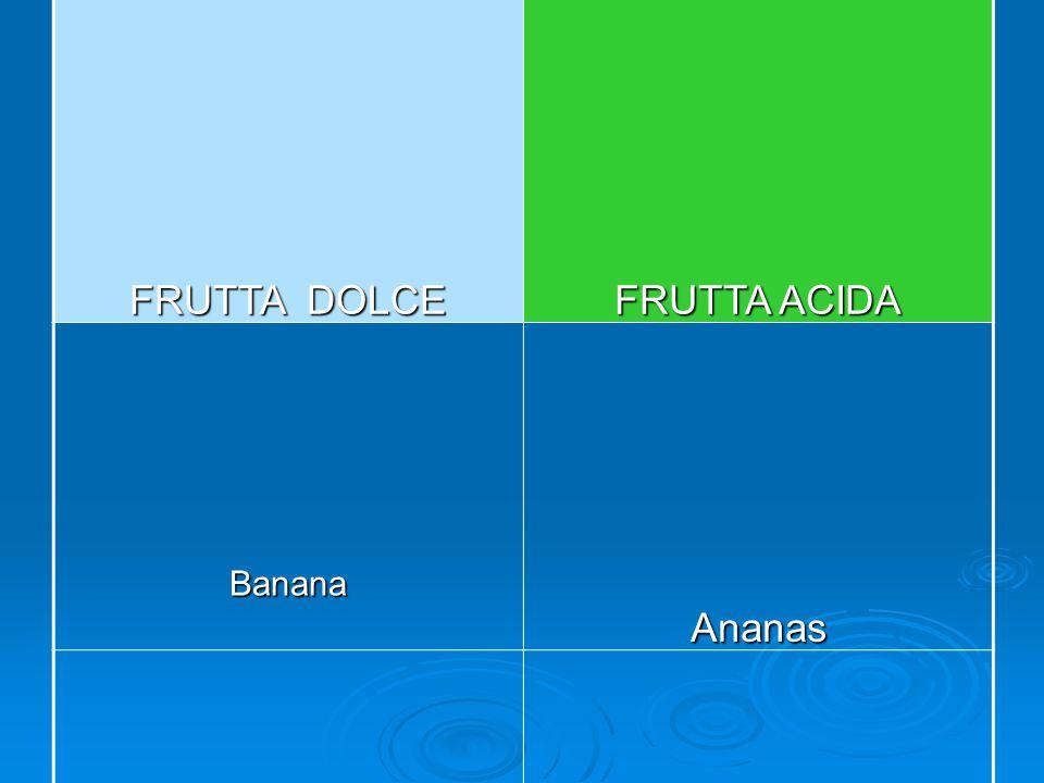 FRUTTA DOLCE FRUTTA ACIDA Ananas Prugna fresca Mela verde Fragola