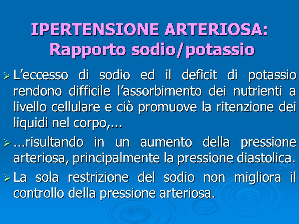 IPERTENSIONE ARTERIOSA: Rapporto sodio/potassio