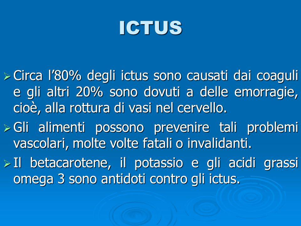 ICTUS Circa l'80% degli ictus sono causati dai coaguli e gli altri 20% sono dovuti a delle emorragie, cioè, alla rottura di vasi nel cervello.
