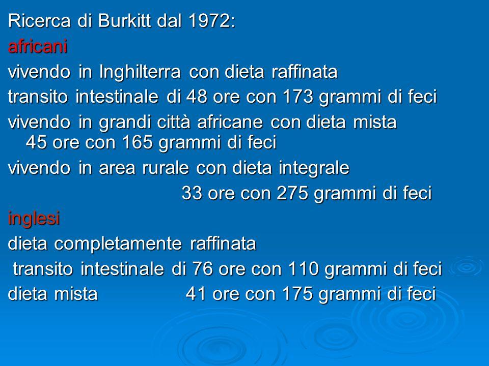 Ricerca di Burkitt dal 1972: