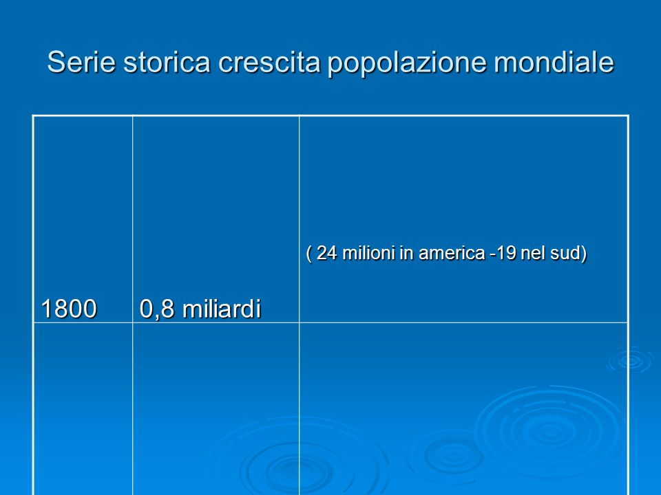 Serie storica crescita popolazione mondiale
