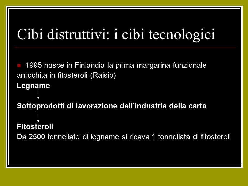 Cibi distruttivi: i cibi tecnologici