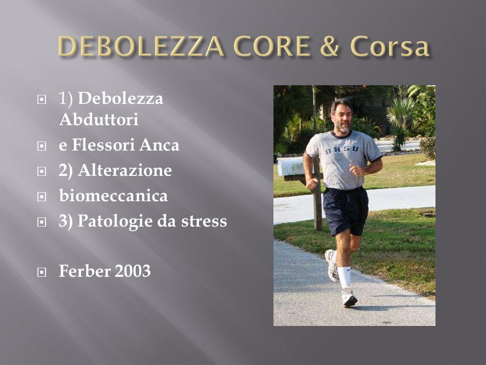 DEBOLEZZA CORE & Corsa 1) Debolezza Abduttori e Flessori Anca