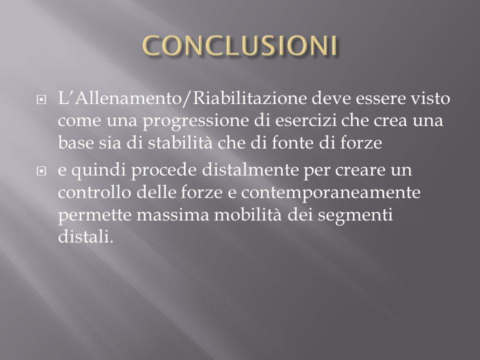 CONCLUSIONI L'Allenamento/Riabilitazione deve essere visto come una progressione di esercizi che crea una base sia di stabilità che di fonte di forze.