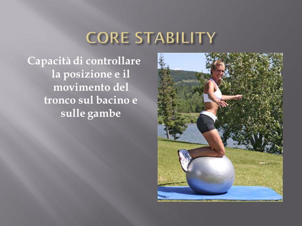 CORE STABILITY Capacità di controllare la posizione e il movimento del tronco sul bacino e sulle gambe.