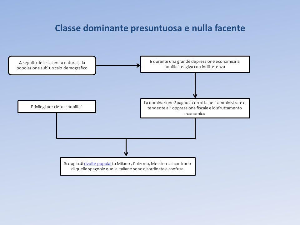 Classe dominante presuntuosa e nulla facente