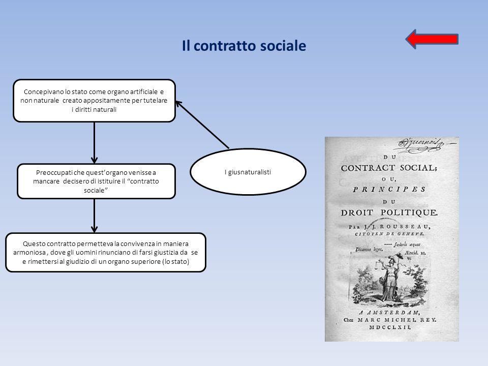 Il contratto sociale Concepivano lo stato come organo artificiale e non naturale creato appositamente per tutelare i diritti naturali.