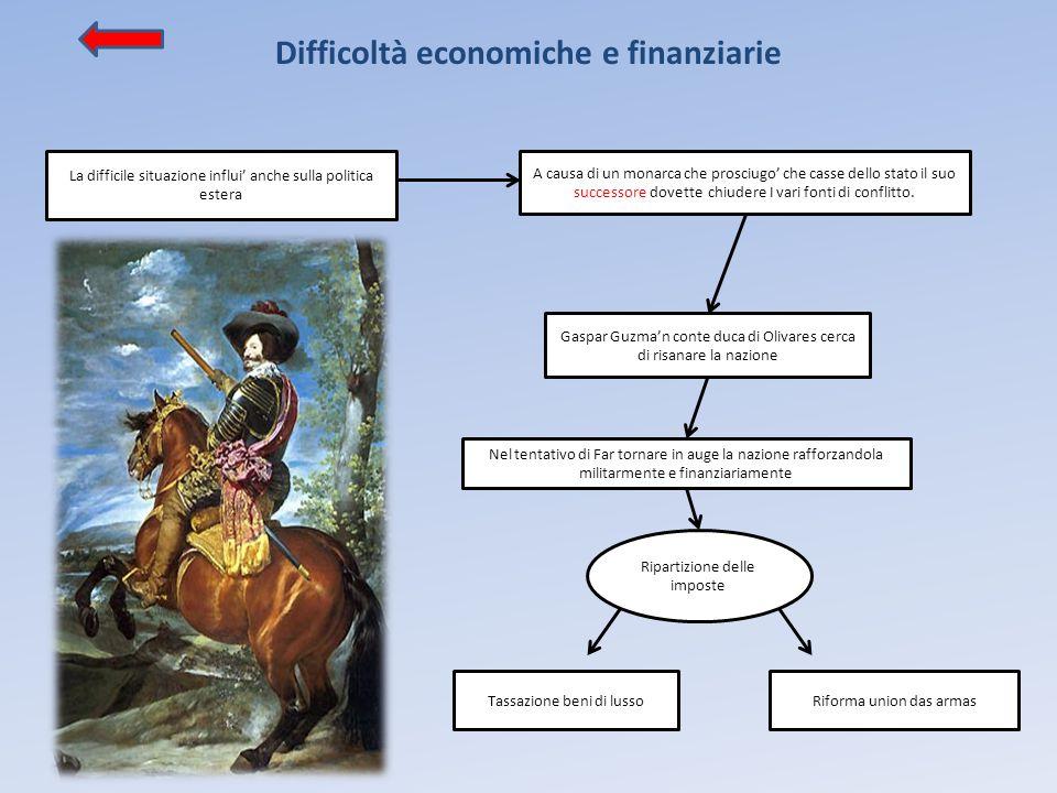 Difficoltà economiche e finanziarie