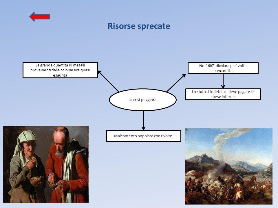 Risorse sprecate La grande quantità di metalli provenienti dalle colonie era quasi esaurita. Nel 1607 dichiara piu' volte bancarotta.