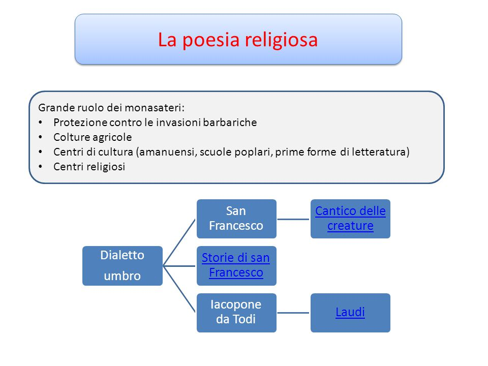 La poesia religiosa Grande ruolo dei monasateri: