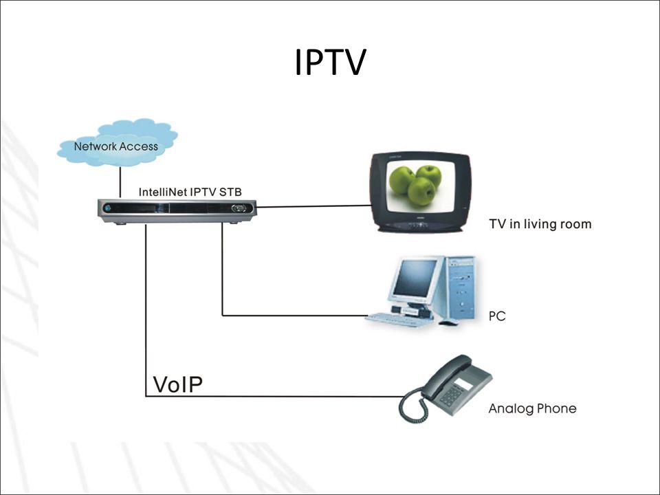 IPTV Stesso concetto di convergenza dei media