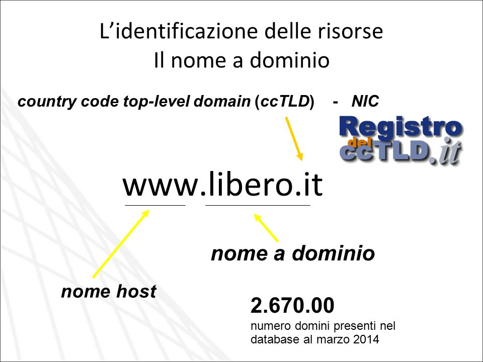 L'identificazione delle risorse Il nome a dominio