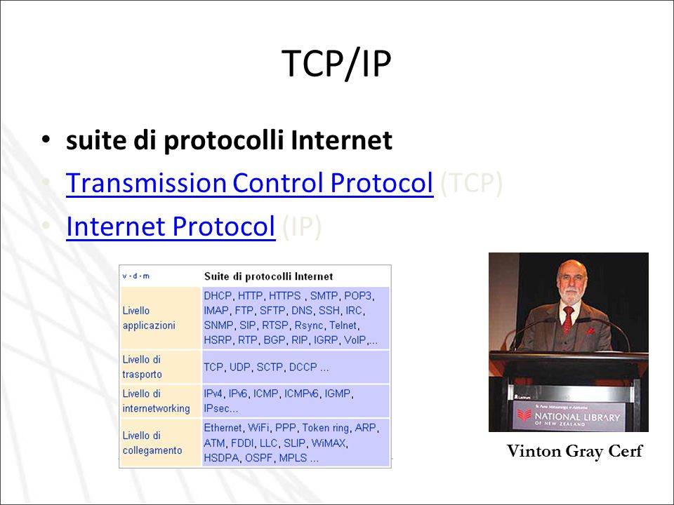 TCP/IP suite di protocolli Internet