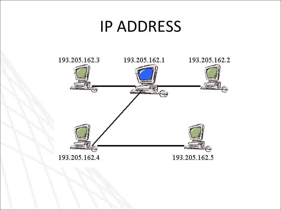 IP ADDRESS Un esempio di PC collegati in rete tra loro ognuno con un suo IP Address assegnato