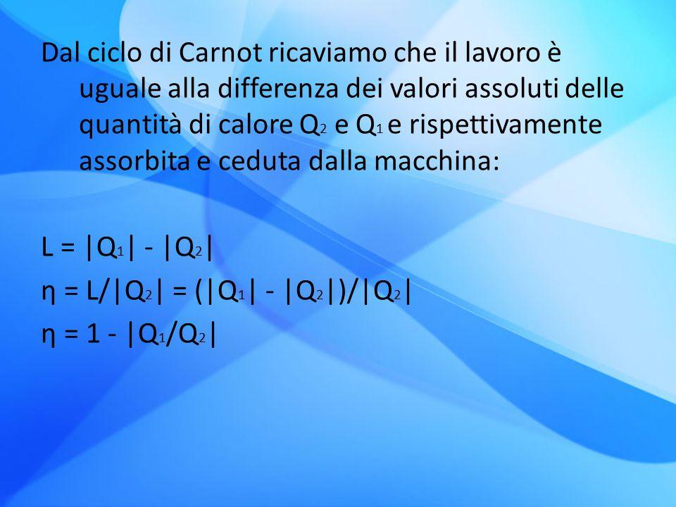 Dal ciclo di Carnot ricaviamo che il lavoro è uguale alla differenza dei valori assoluti delle quantità di calore Q2 e Q1 e rispettivamente assorbita e ceduta dalla macchina: L = |Q1| - |Q2| η = L/|Q2| = (|Q1| - |Q2|)/|Q2| η = 1 - |Q1/Q2|