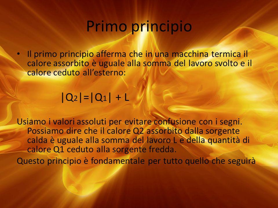 Primo principio |Q2|=|Q1| + L