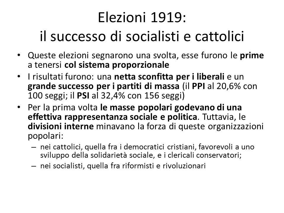 Elezioni 1919: il successo di socialisti e cattolici