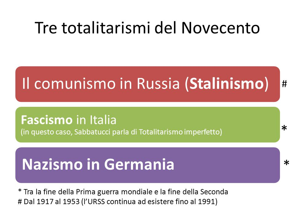 Tre totalitarismi del Novecento