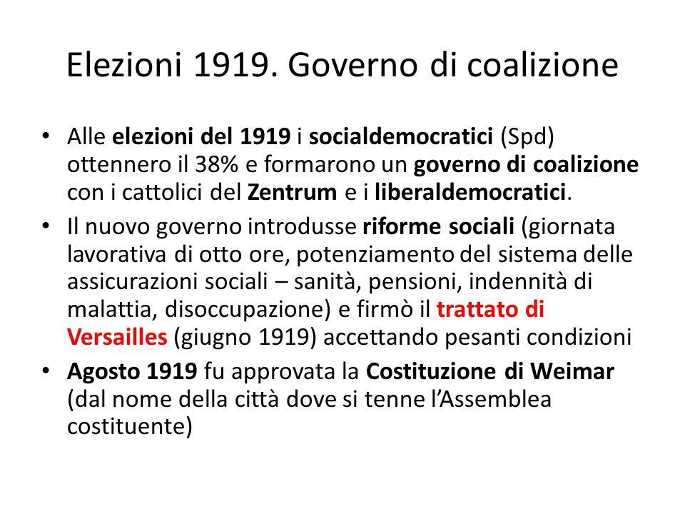 Elezioni 1919. Governo di coalizione
