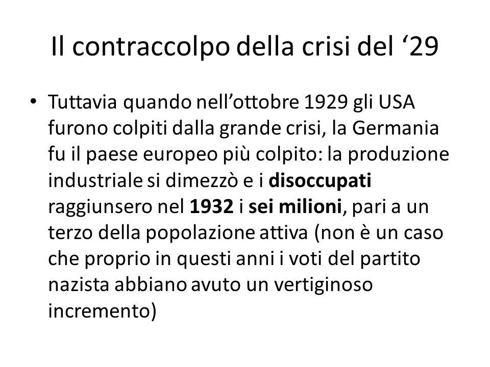 Il contraccolpo della crisi del '29